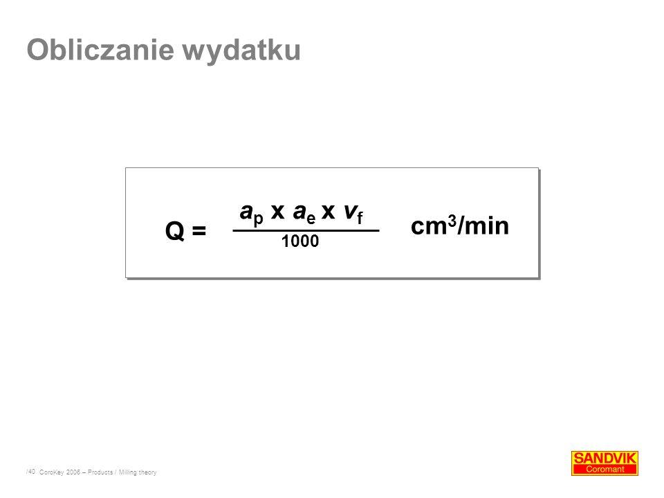 Obliczanie wydatku ap x ae x vf 1000 cm3/min Q =