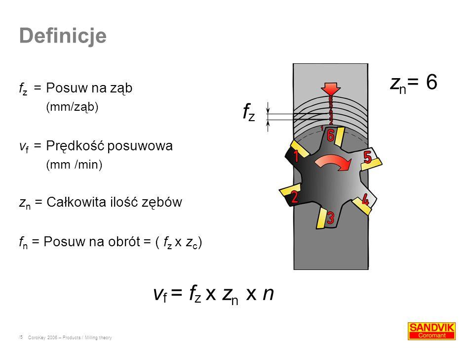 n Definicje zn= 6 fz vf = fz x zn x n fz = Posuw na ząb