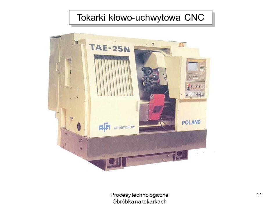 Tokarki kłowo-uchwytowa CNC