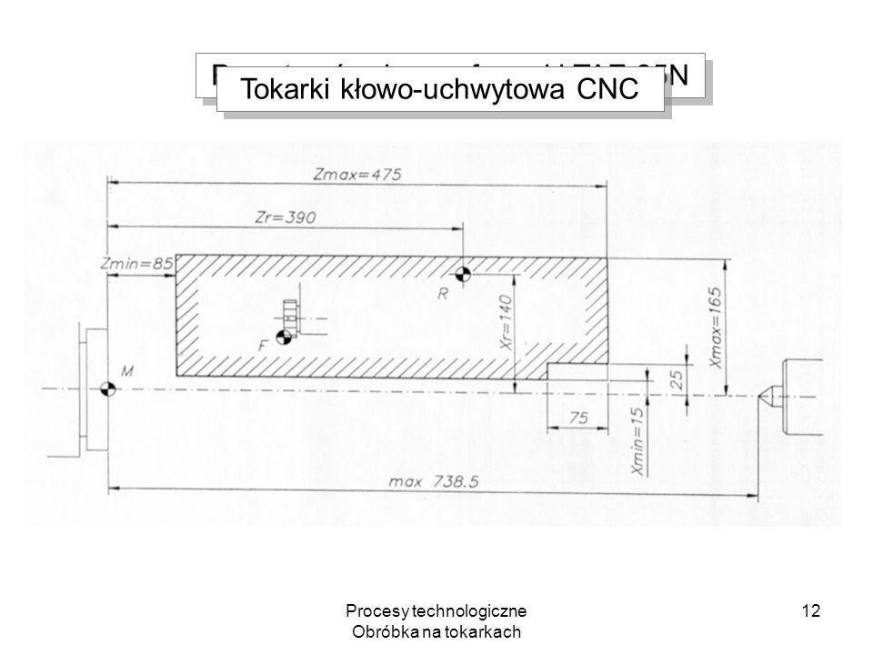 Przestrzeń robocza frezarki TAE 25N Tokarki kłowo-uchwytowa CNC