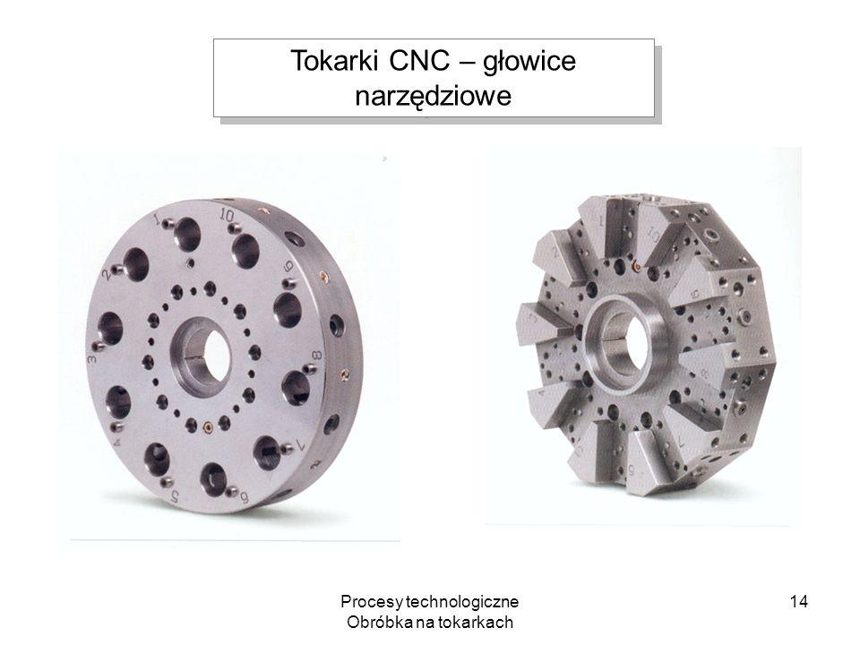 Tokarki CNC – głowice narzędziowe