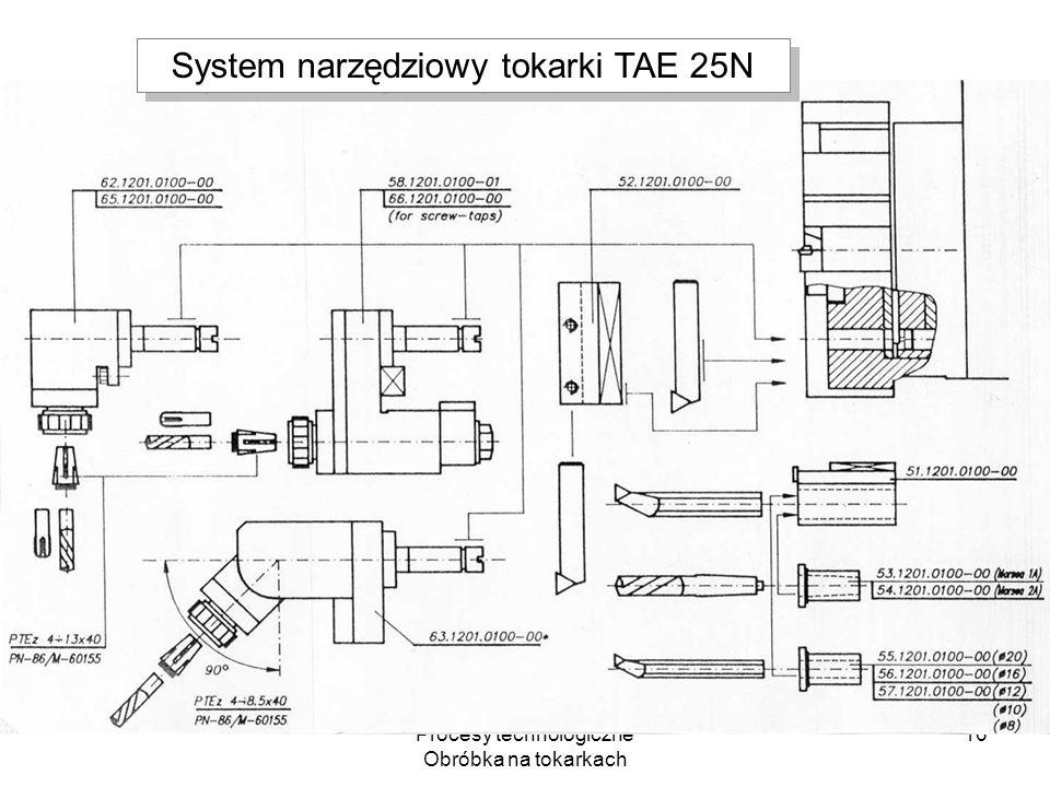 System narzędziowy tokarki TAE 25N