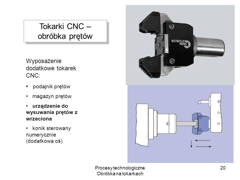 Tokarki CNC – obróbka prętów