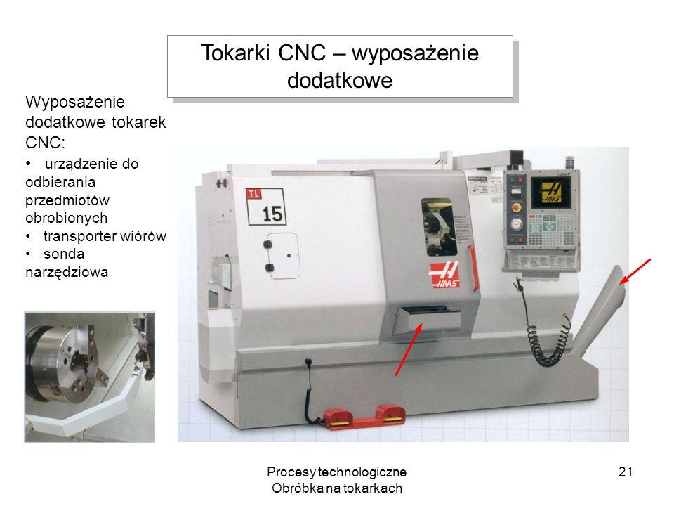 Tokarki CNC – wyposażenie dodatkowe