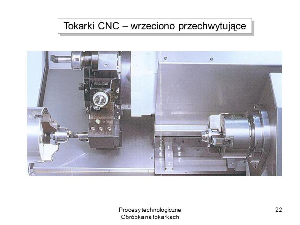 Tokarki CNC – wrzeciono przechwytujące