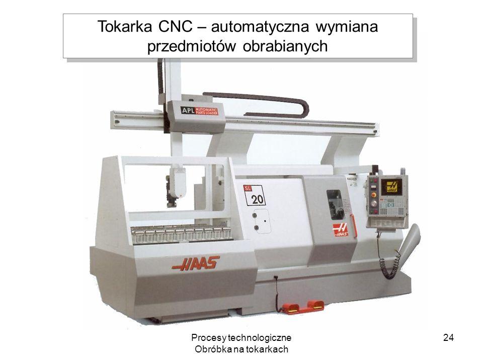 Tokarka CNC – automatyczna wymiana przedmiotów obrabianych