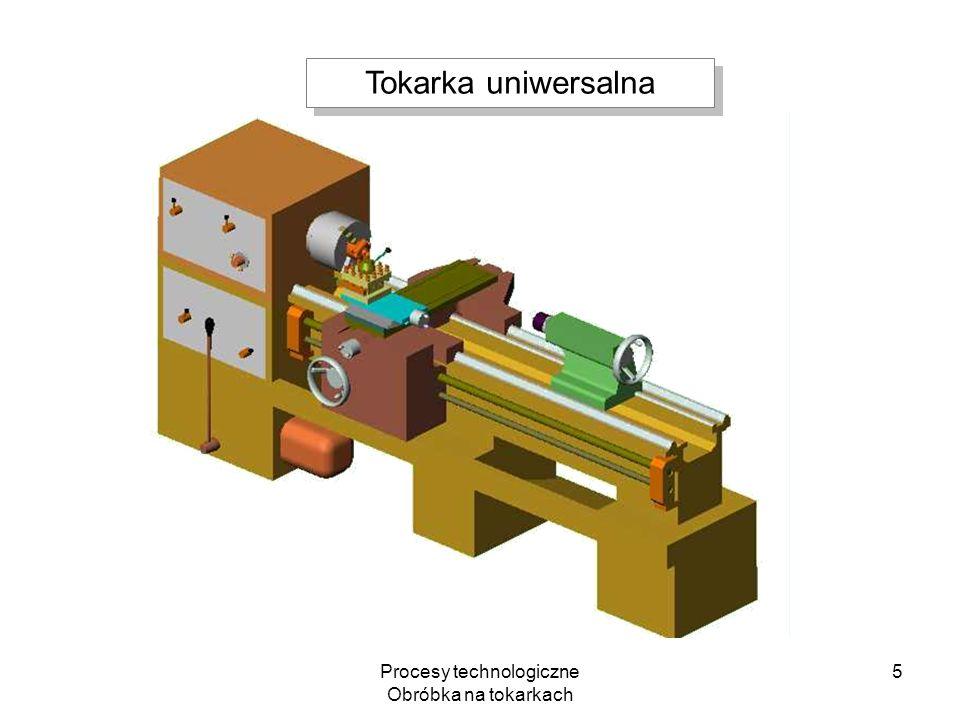 Procesy technologiczne Obróbka na tokarkach
