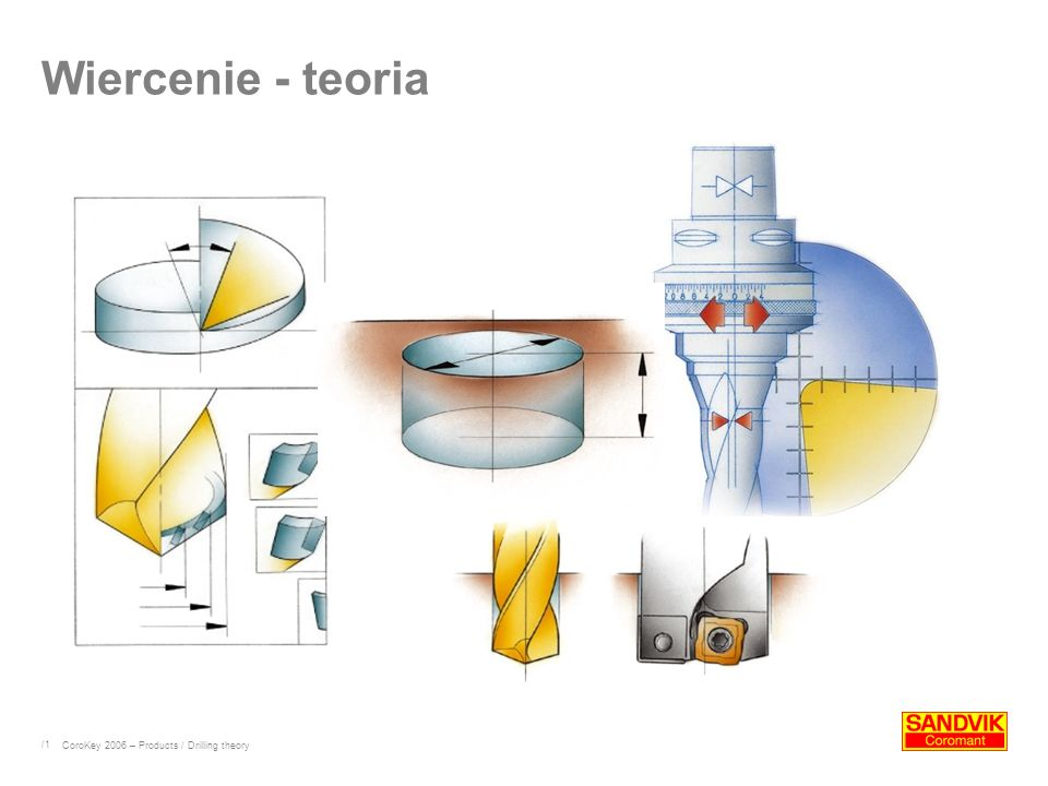 Wiercenie - teoria CoroKey 2006 – Products / Drilling theory