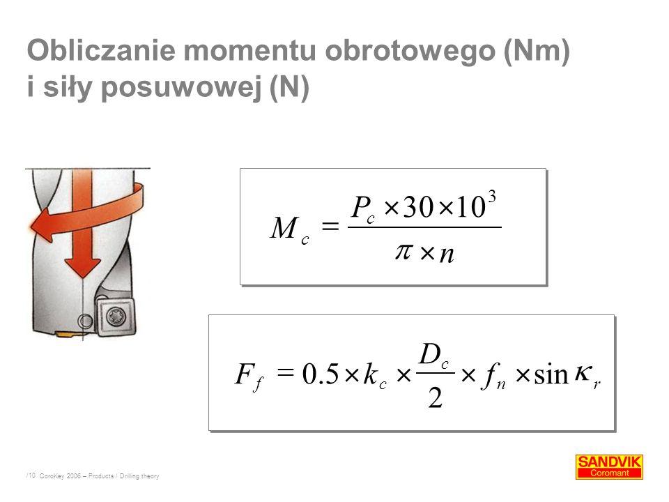 Obliczanie momentu obrotowego (Nm) i siły posuwowej (N)