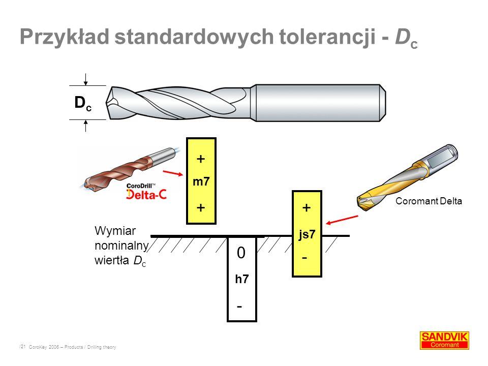 Przykład standardowych tolerancji - Dc