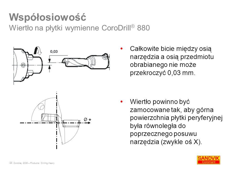 Współosiowość Wiertło na płytki wymienne CoroDrill® 880