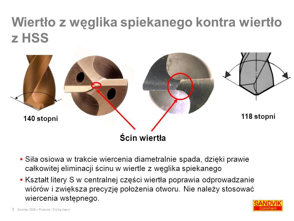 Wiertło z węglika spiekanego kontra wiertło z HSS