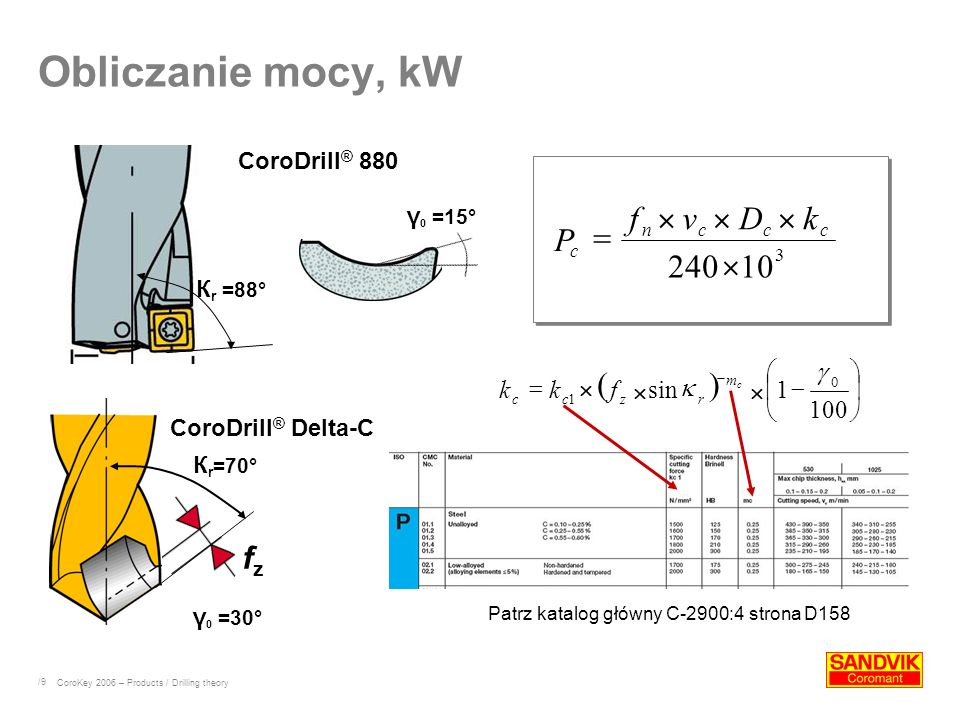 Obliczanie mocy, kW 10 240 k D v f P = ( )  fz ÷ ø ö ç è æ - = 100 1