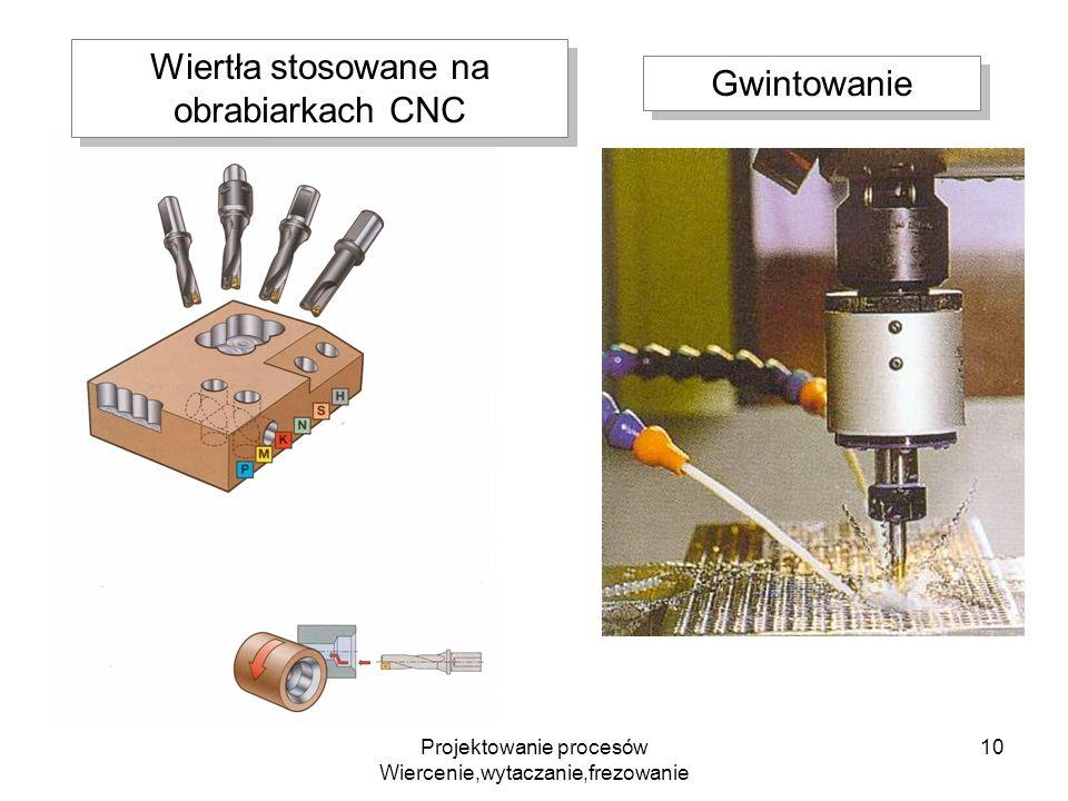 Wiertła stosowane na obrabiarkach CNC Gwintowanie
