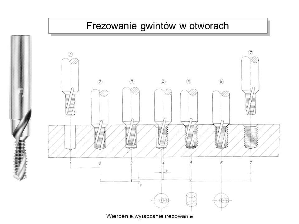 Frezowanie gwintów w otworach
