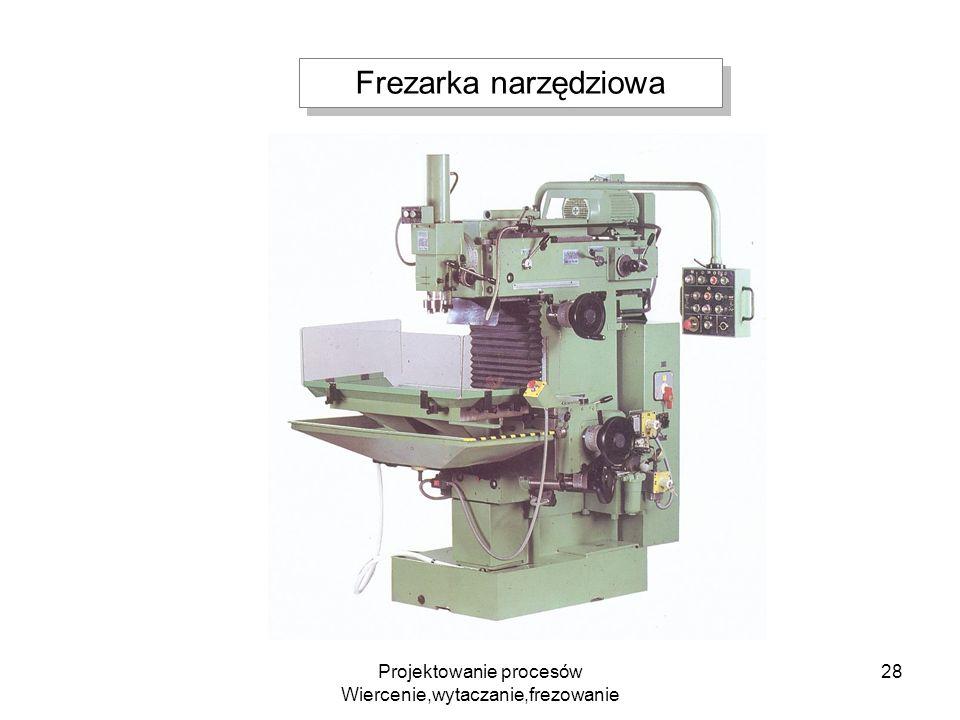 Projektowanie procesów Wiercenie,wytaczanie,frezowanie