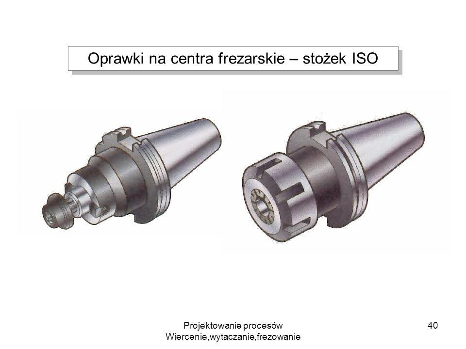 Oprawki na centra frezarskie – stożek ISO