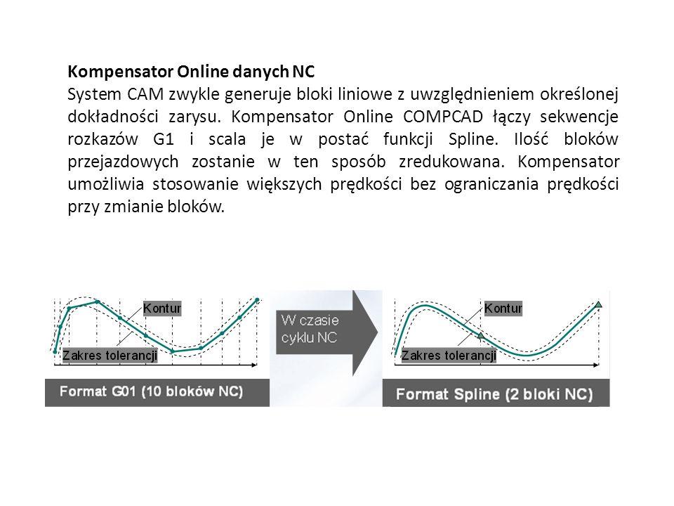 Kompensator Online danych NC