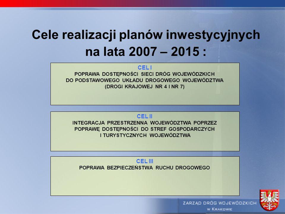 Cele realizacji planów inwestycyjnych na lata 2007 – 2015 :