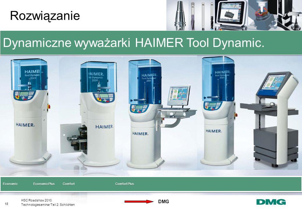 Dynamiczne wyważarki HAIMER Tool Dynamic.