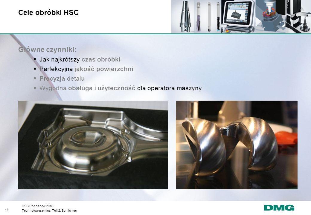 Cele obróbki HSC Główne czynniki: Jak najkrótszy czas obróbki