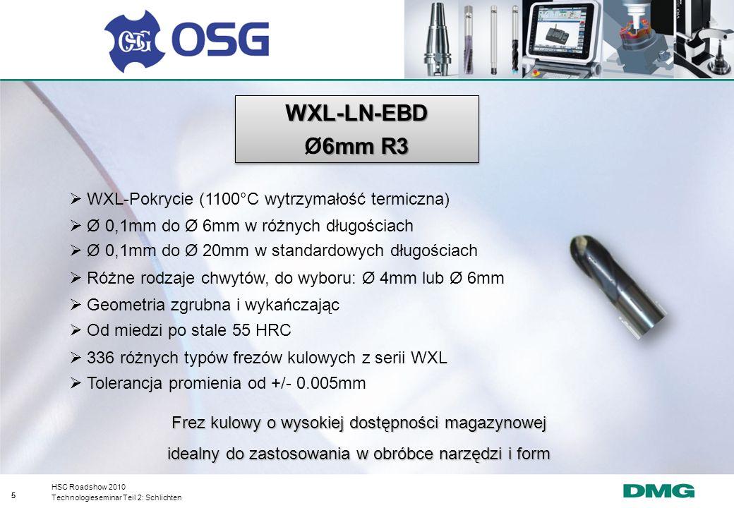WXL-LN-EBD Ø6mm R3 WXL-Pokrycie (1100°C wytrzymałość termiczna)