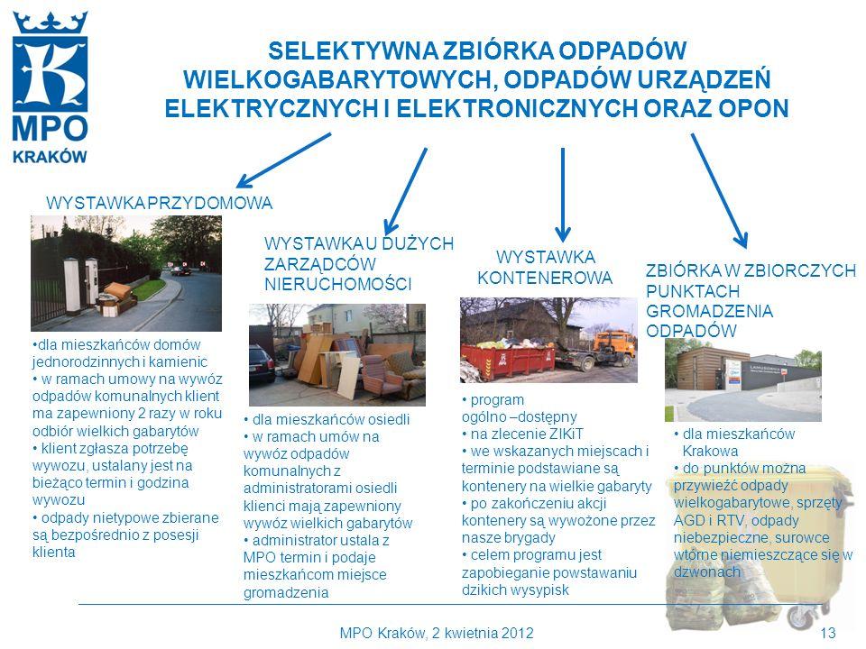 Kilka słów o MPO Kraków SELEKTYWNA ZBIÓRKA ODPADÓW WIELKOGABARYTOWYCH, ODPADÓW URZĄDZEŃ ELEKTRYCZNYCH I ELEKTRONICZNYCH ORAZ OPON.
