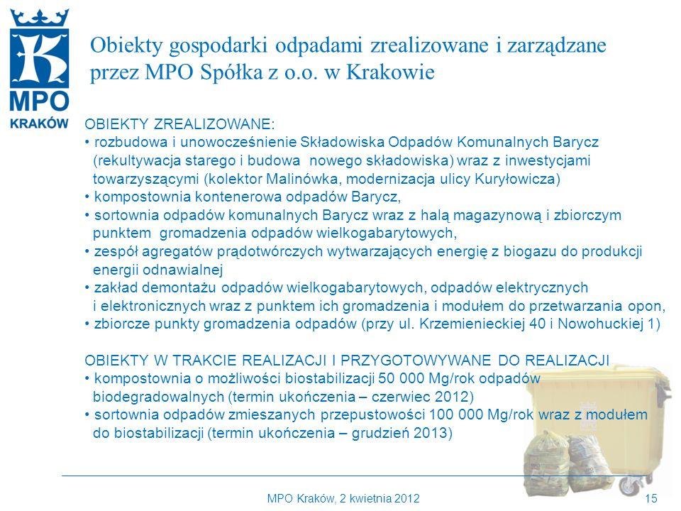 Kilka słów o MPO Kraków Obiekty gospodarki odpadami zrealizowane i zarządzane przez MPO Spółka z o.o. w Krakowie.