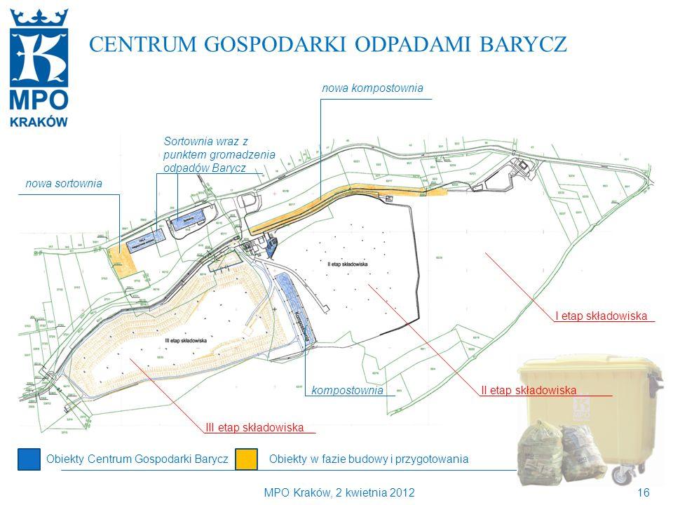 Kilka słów o MPO Kraków CENTRUM GOSPODARKI ODPADAMI BARYCZ