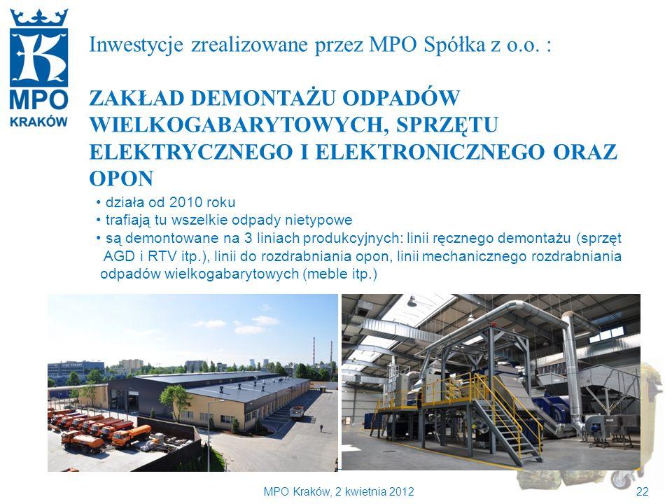 Kilka słów o MPO Kraków Inwestycje zrealizowane przez MPO Spółka z o.o. :