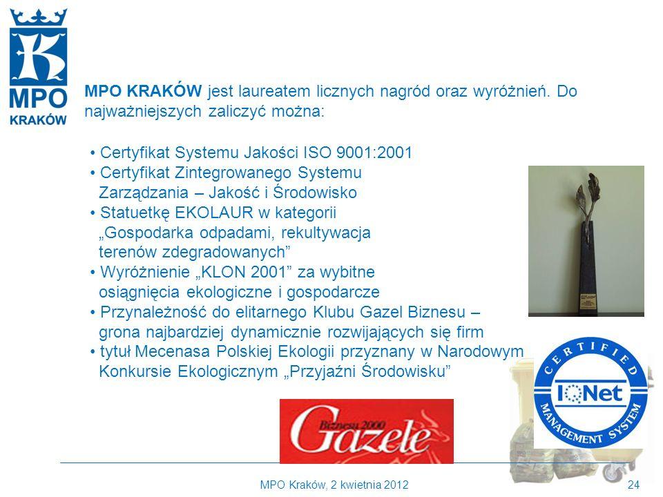 Certyfikat Systemu Jakości ISO 9001:2001