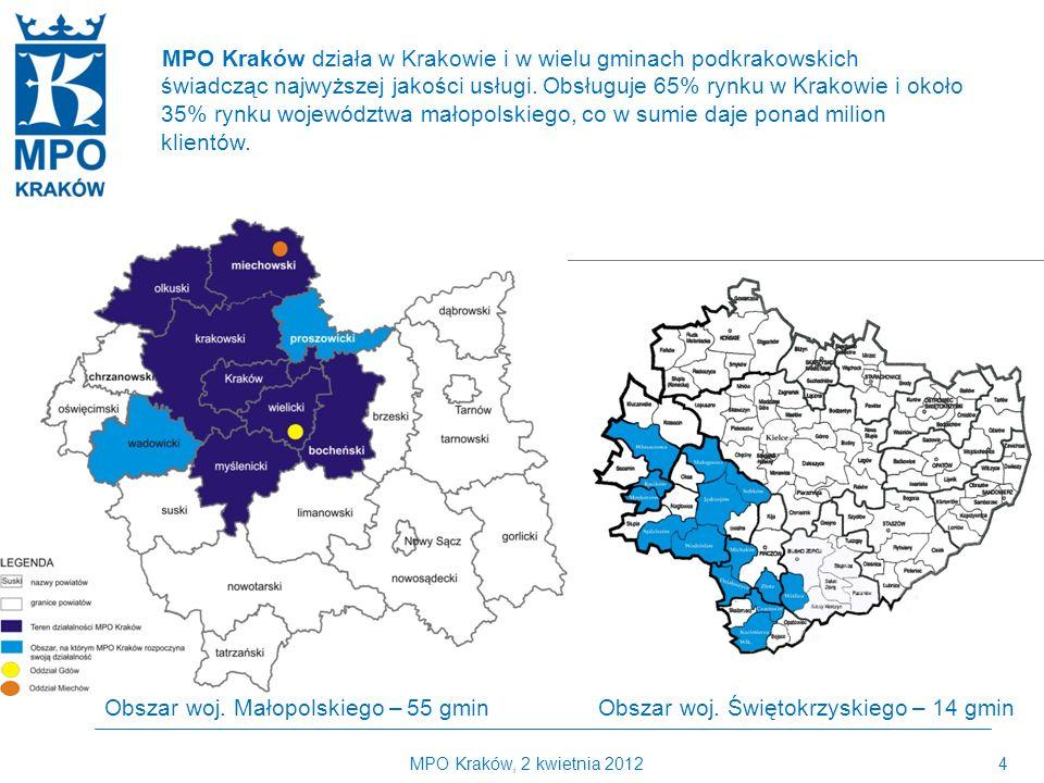 Kilka słów o MPO Kraków