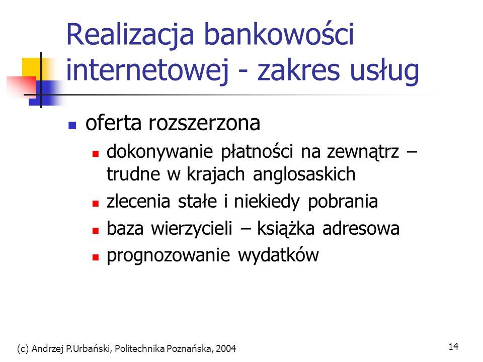 Realizacja bankowości internetowej - zakres usług