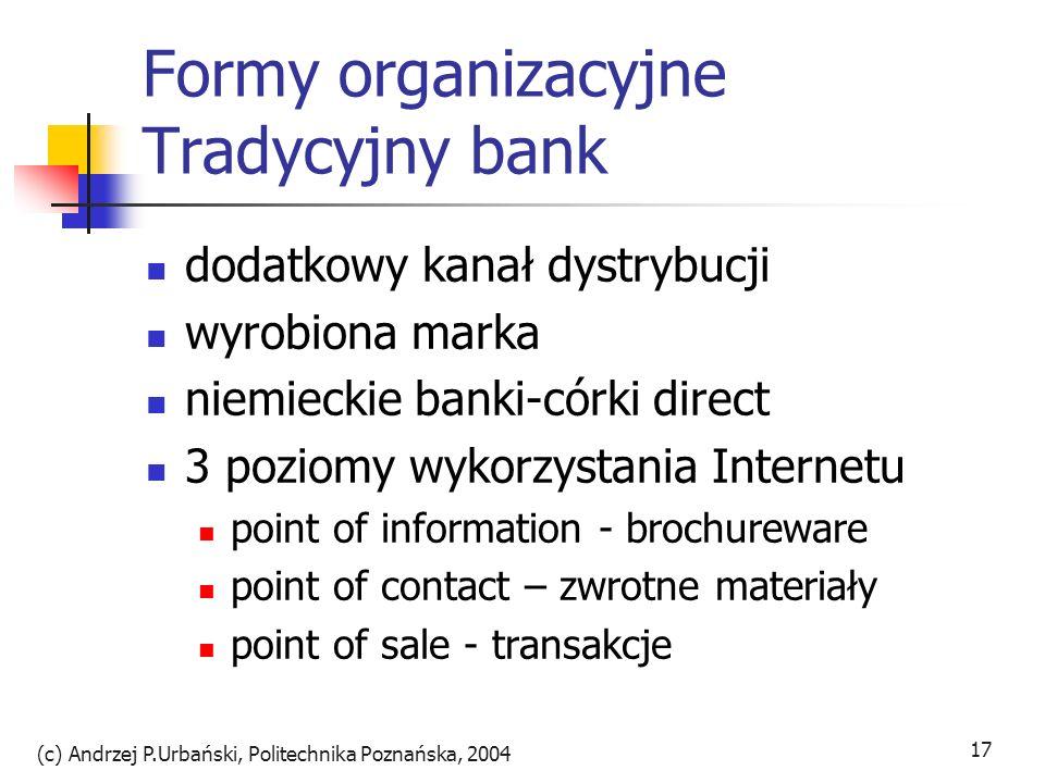 Formy organizacyjne Tradycyjny bank