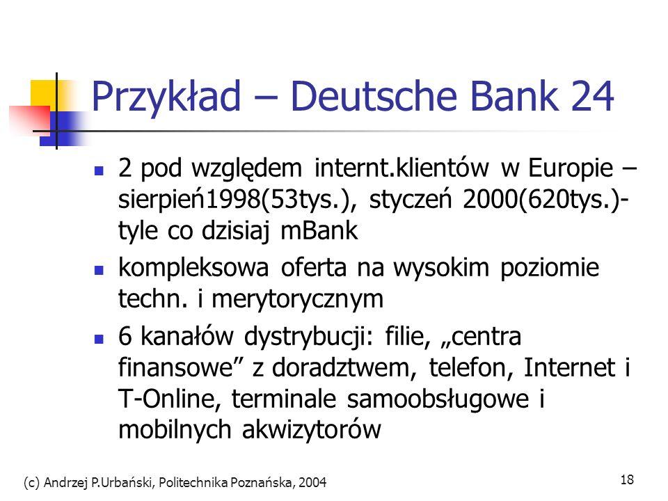 Przykład – Deutsche Bank 24