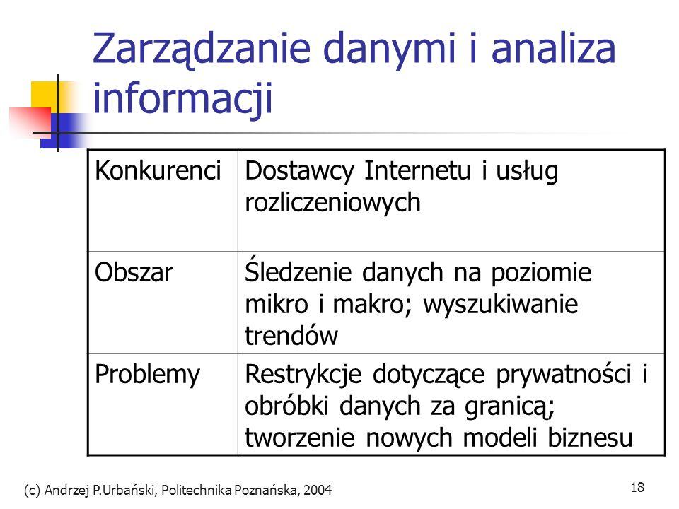 Zarządzanie danymi i analiza informacji