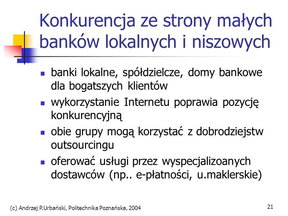 Konkurencja ze strony małych banków lokalnych i niszowych