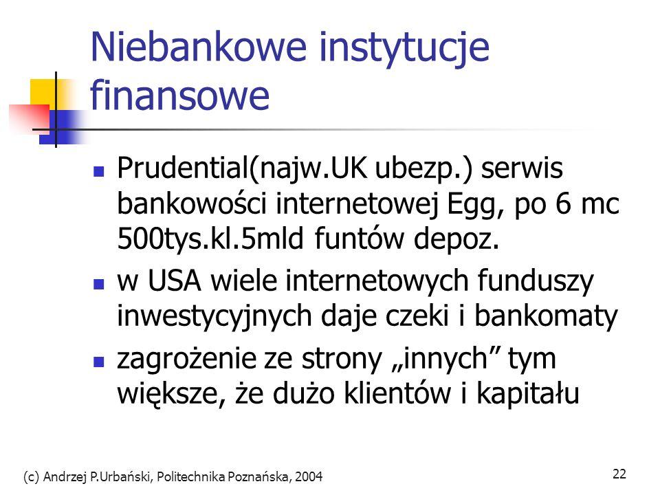 Niebankowe instytucje finansowe