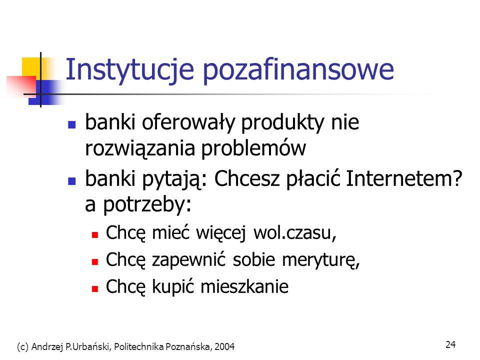 Instytucje pozafinansowe