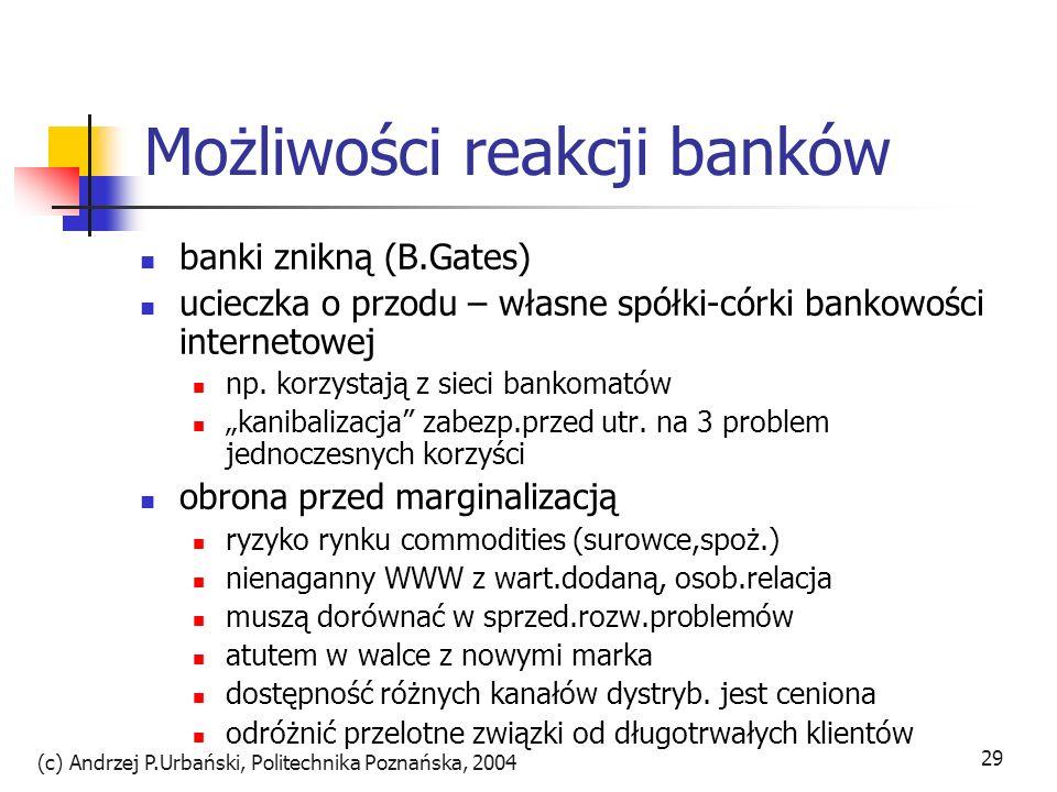Możliwości reakcji banków