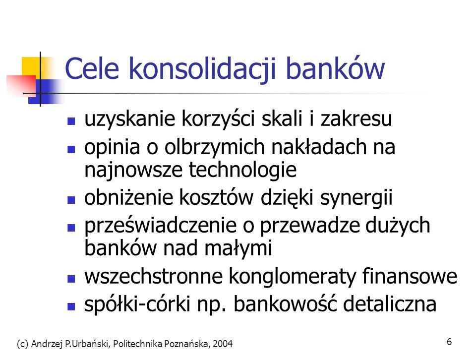 Cele konsolidacji banków