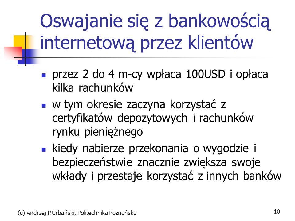 Oswajanie się z bankowością internetową przez klientów