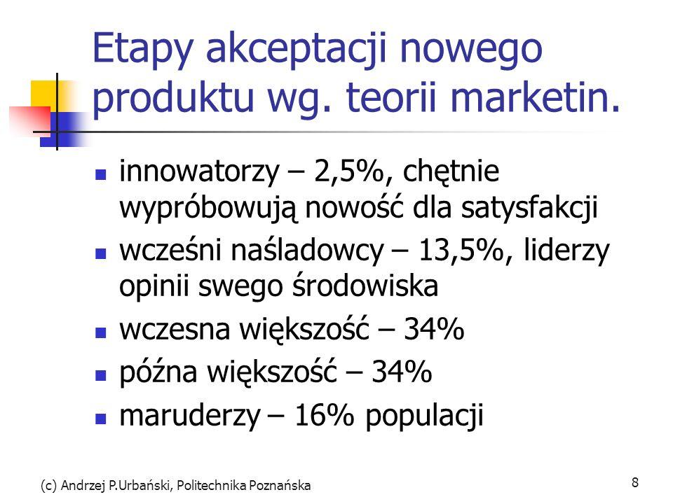 Etapy akceptacji nowego produktu wg. teorii marketin.