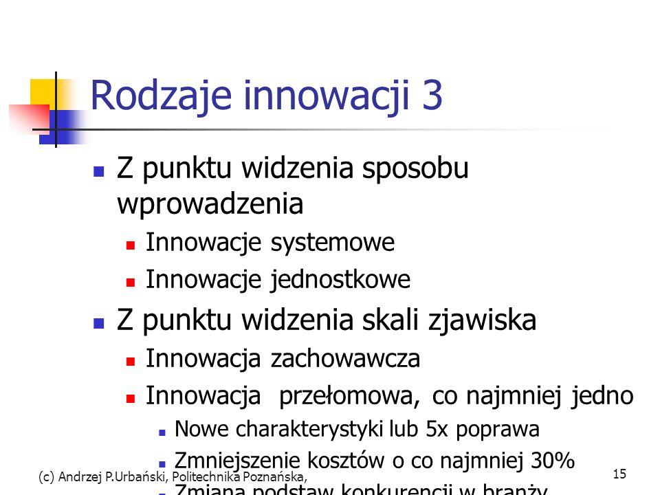 (c) Andrzej P.Urbański, Politechnika Poznańska,