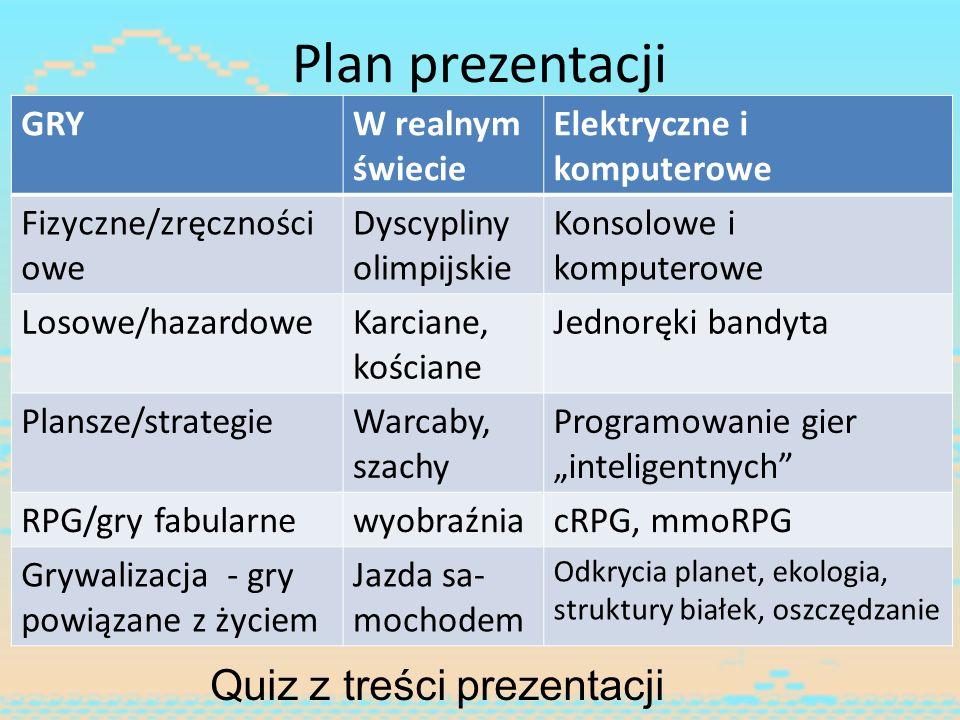 Plan prezentacji Quiz z treści prezentacji GRY W realnym świecie