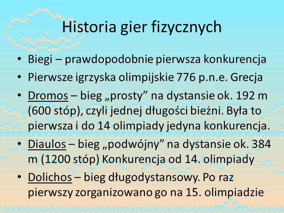 Historia gier fizycznych