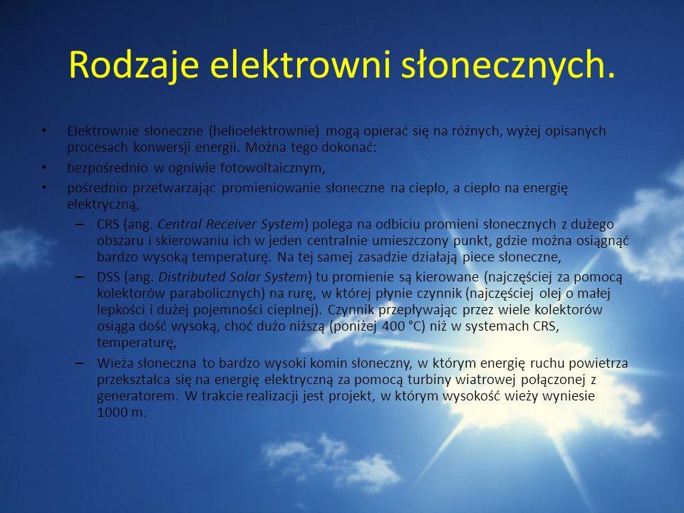 Rodzaje elektrowni słonecznych.