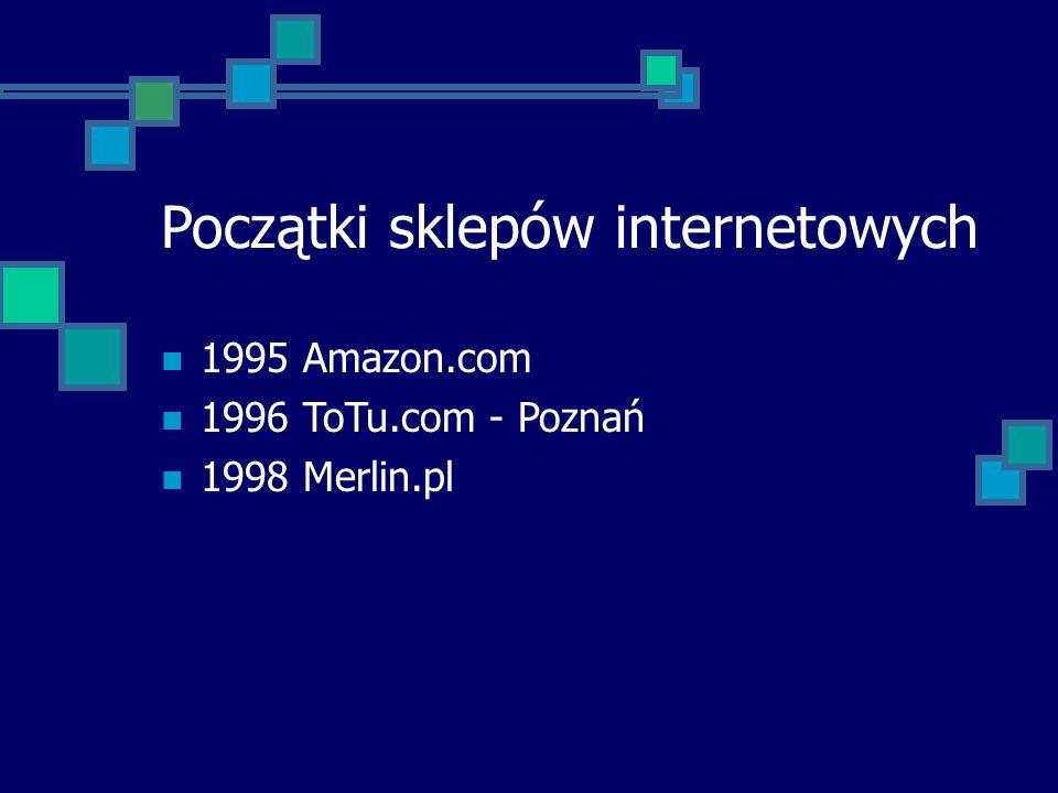 Początki sklepów internetowych