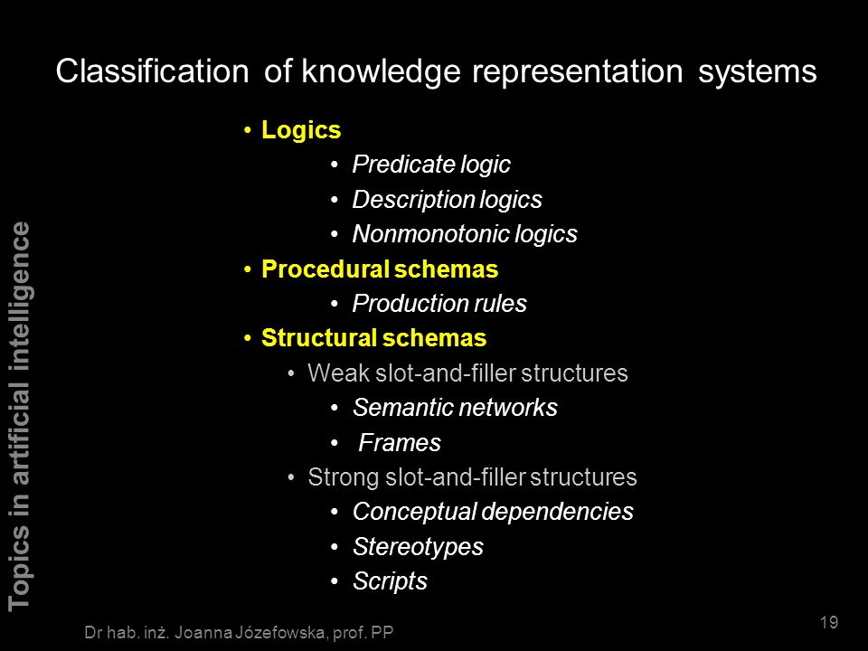 Classification of knowledge representation systems