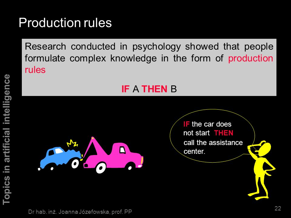 Production rules Research conducted in psychology showed that people formulate complex knowledge in the form of production rules.
